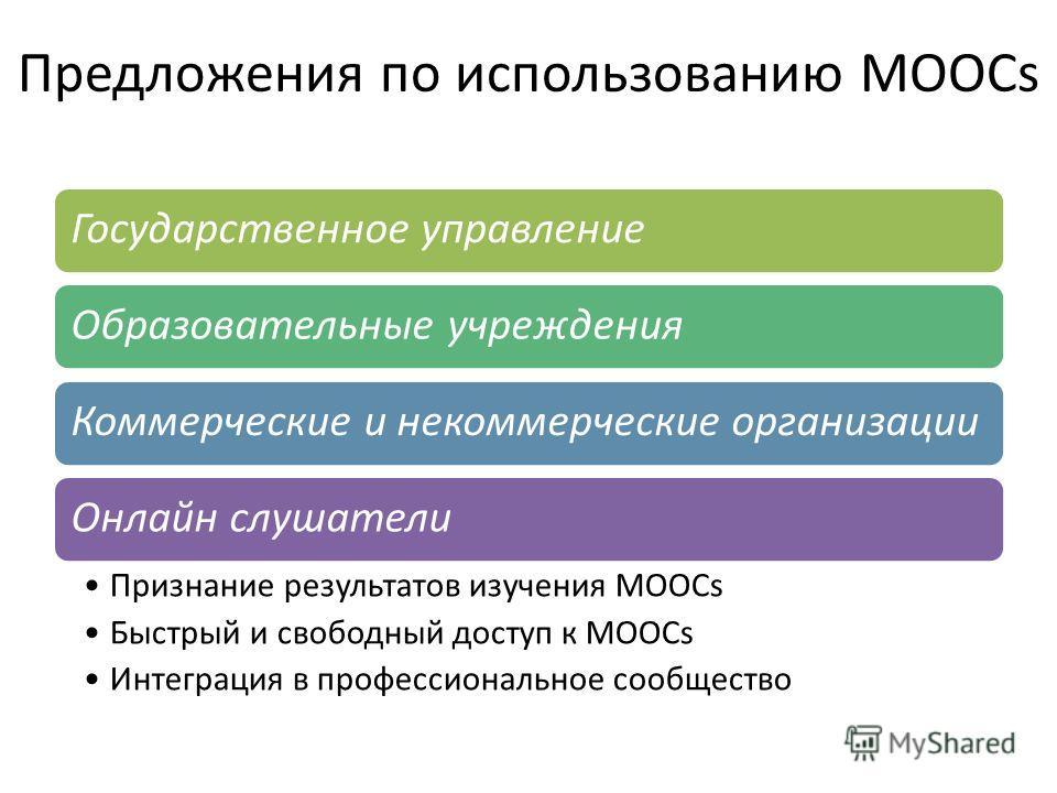 Предложения по использованию MOOCs Государственное управлениеОбразовательные учрежденияКоммерческие и некоммерческие организацииОнлайн слушатели Признание результатов изучения MOOCs Быстрый и свободный доступ к MOOCs Интеграция в профессиональное соо