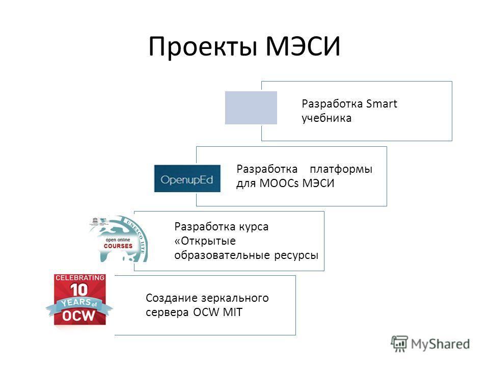 Проекты МЭСИ Разработка Smart учебника Разработка платформы для MOOCs МЭСИ Разработка курса «Открытые образовательные ресурсы Создание зеркального сервера OCW MIT