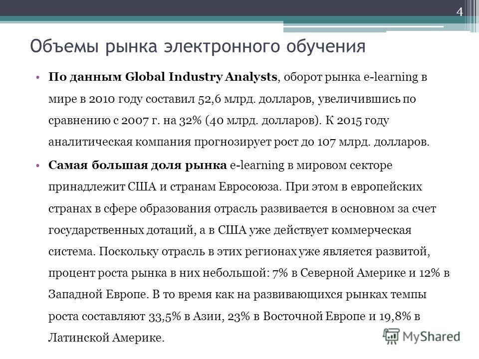 Объемы рынка электронного обучения По данным Global Industry Analysts, оборот рынка e-learning в мире в 2010 году составил 52,6 млрд. долларов, увеличившись по сравнению с 2007 г. на 32% (40 млрд. долларов). К 2015 году аналитическая компания прогноз