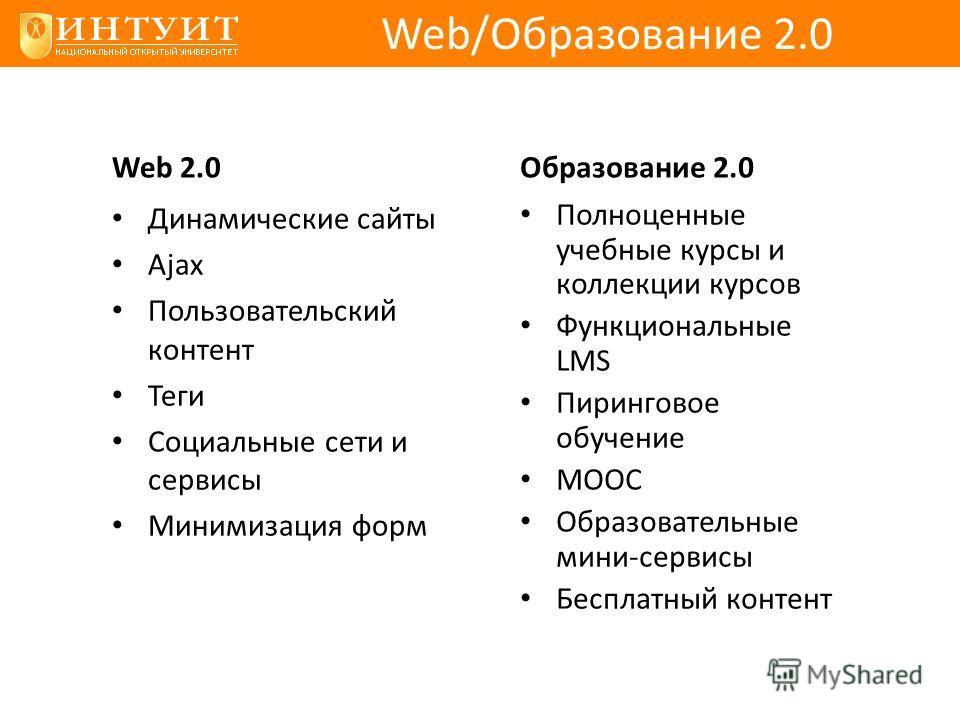 Web 2.0 Динамические сайты Ajax Пользовательский контент Теги Социальные сети и сервисы Минимизация форм Образование 2.0 Полноценные учебные курсы и коллекции курсов Функциональные LMS Пиринговое обучение MOOC Образовательные мини-сервисы Бесплатный