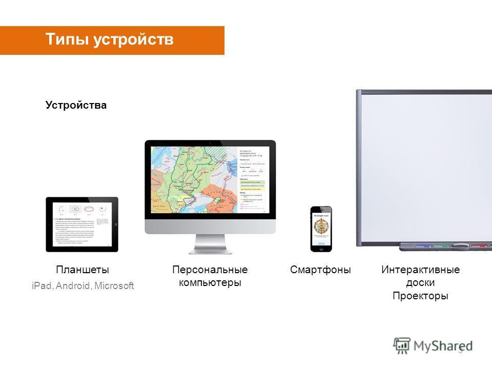 Типы устройств Устройства Персональные компьютеры Планшеты iPad, Android, Microsoft Интерактивные доски Проекторы Смартфоны 3