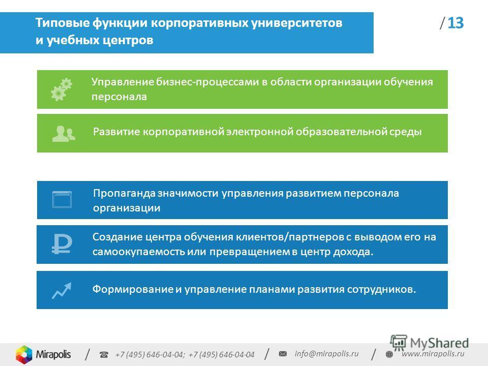 +7 (495) 646-04-04; +7 (495) 646-04-04 / / / info@mirapolis.ruwww.mirapolis.ru / 13 Типовые функции корпоративных университетов и учебных центров Формирование и управление планами развития сотрудников. Развитие корпоративной электронной образовательн