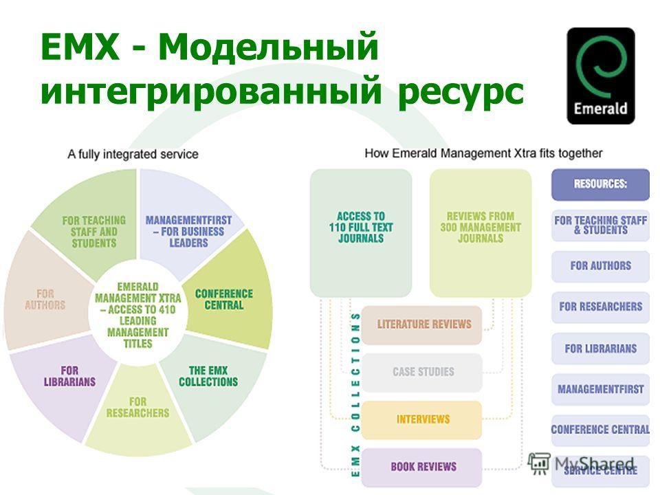 EMX - Модельный интегрированный ресурс