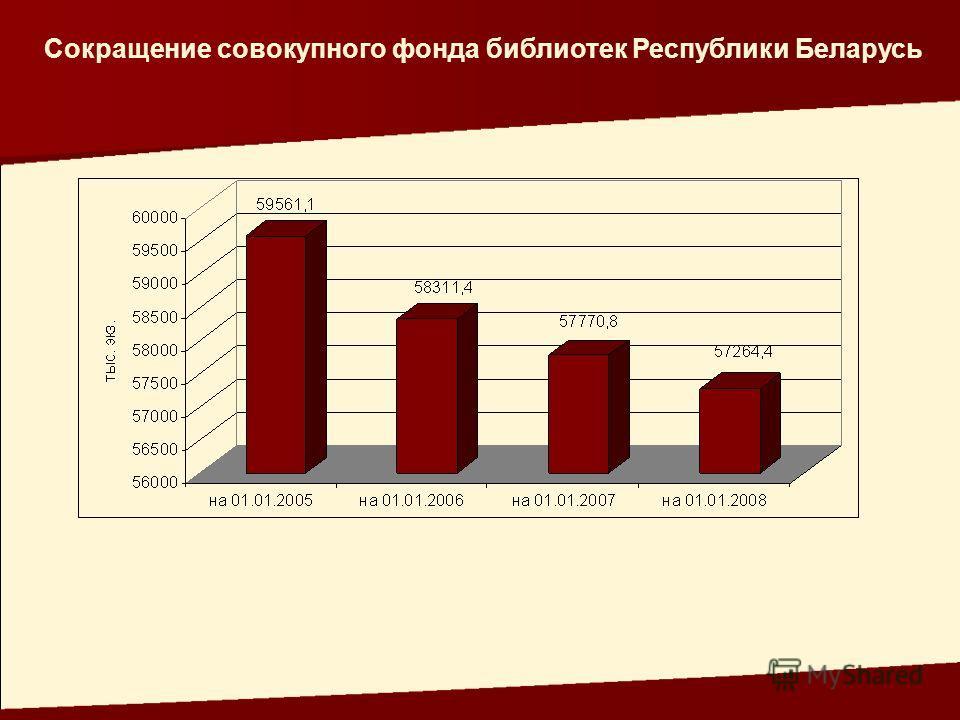 Сокращение совокупного фонда библиотек Республики Беларусь