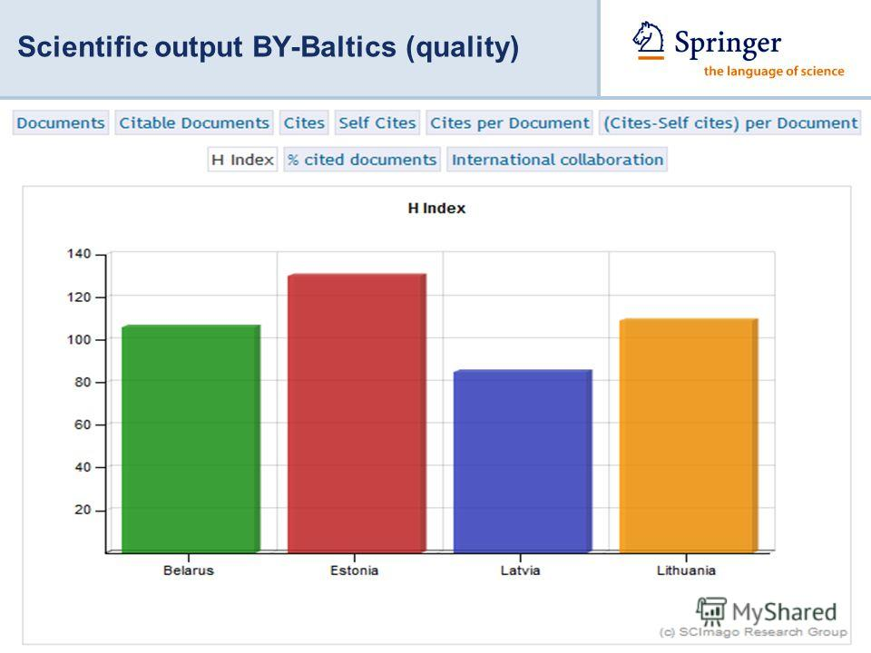 Scientific output BY-Baltics (quality)