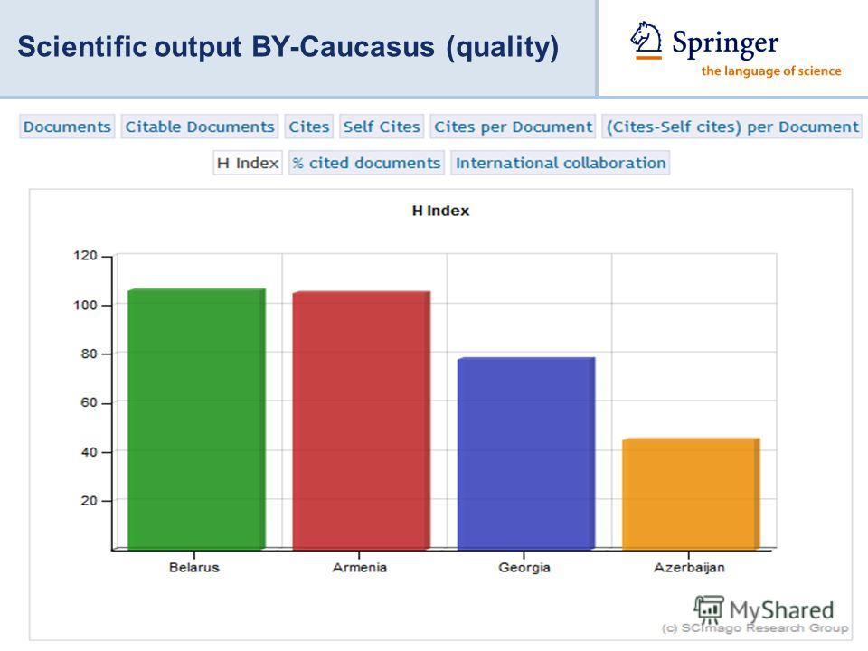 Scientific output BY-Caucasus (quality)
