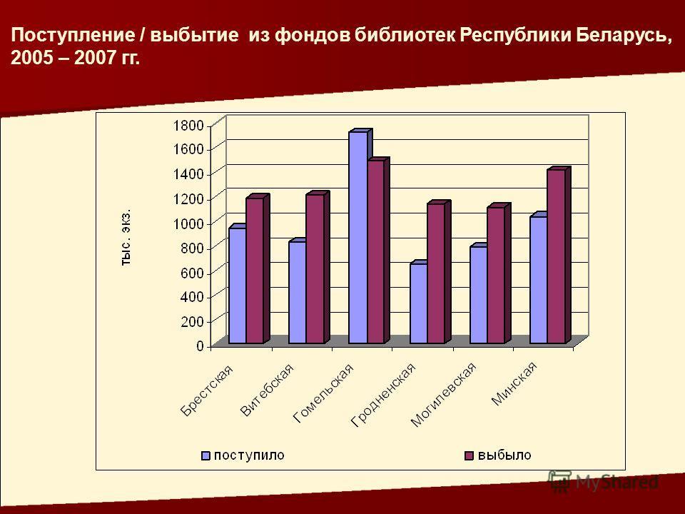Поступление / выбытие из фондов библиотек Республики Беларусь, 2005 – 2007 гг.