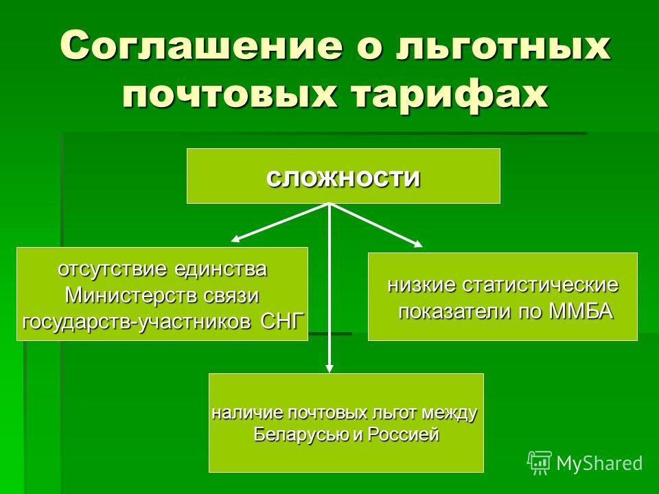 Соглашение о льготных почтовых тарифах сложности отсутствие единства Министерств связи Министерств связи государств-участников СНГ низкие статистические показатели по ММБА показатели по ММБА наличие почтовых льгот между Беларусью и Россией