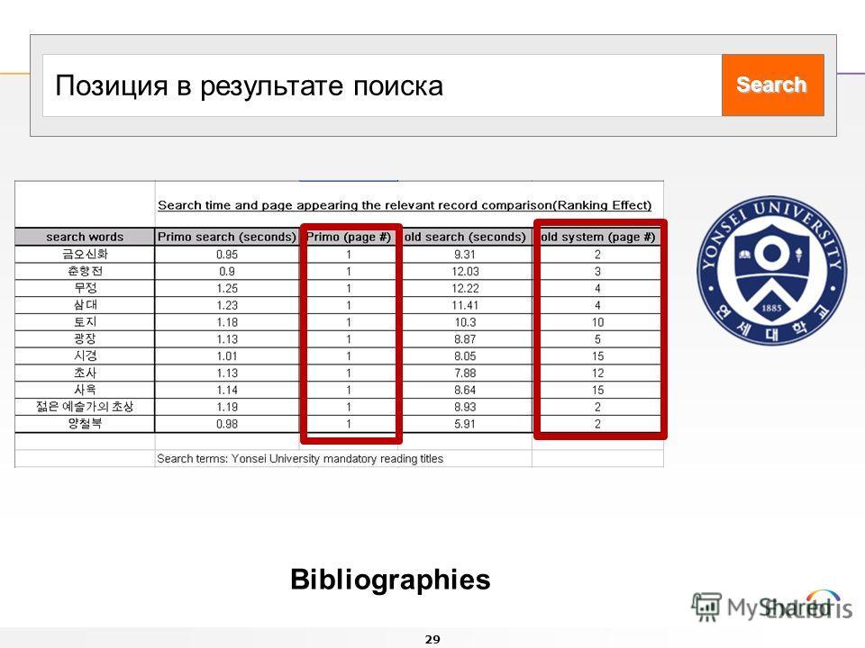 29 Search Позиция в результате поиска Bibliographies