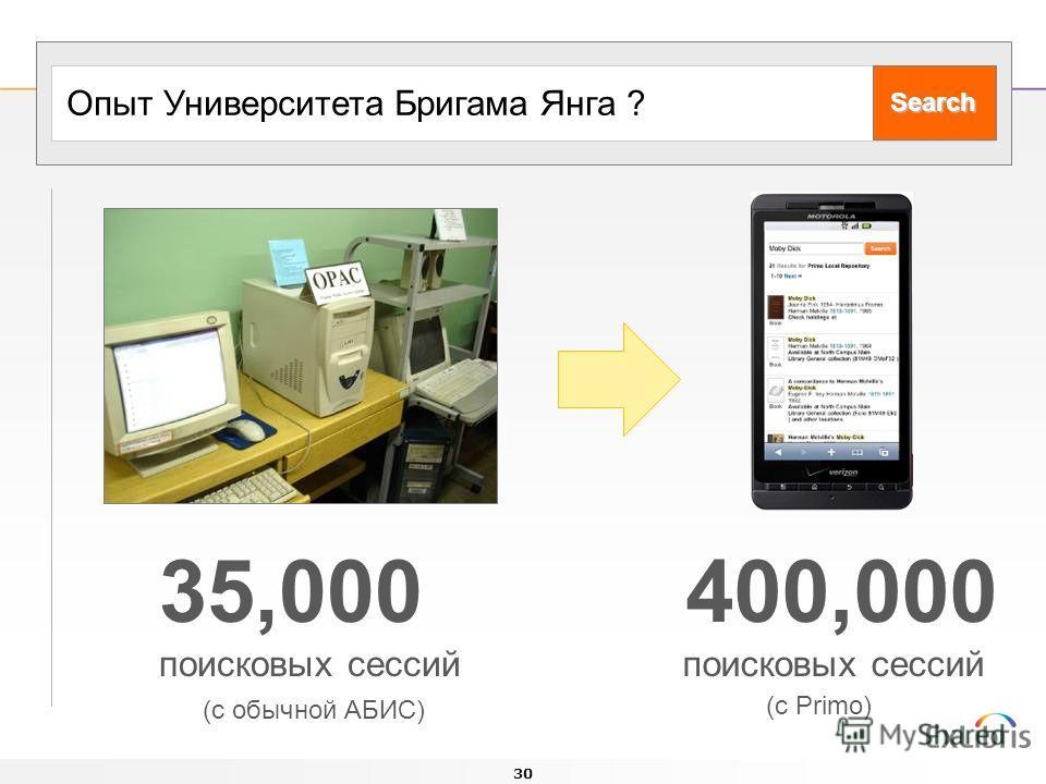 30 Search Опыт Университета Бригама Янга ? 35,000 поисковых сессий 400,000 поисковых сессий (с обычной АБИС) (с Primo)