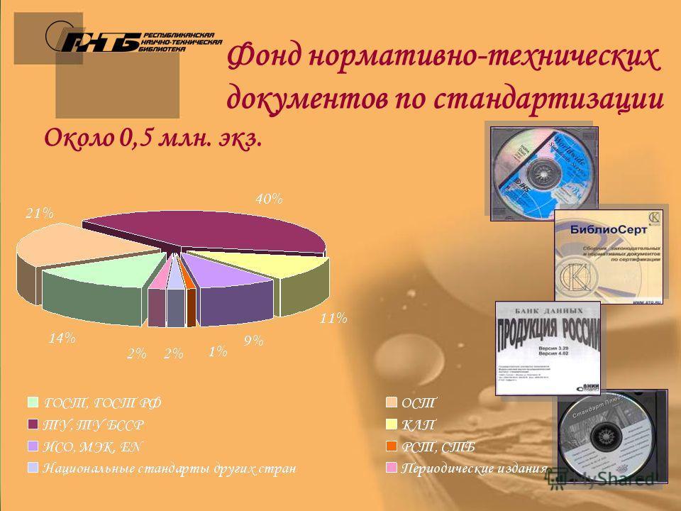 Фонд нормативно-технических документов по стандартизации Около 0,5 млн. экз.