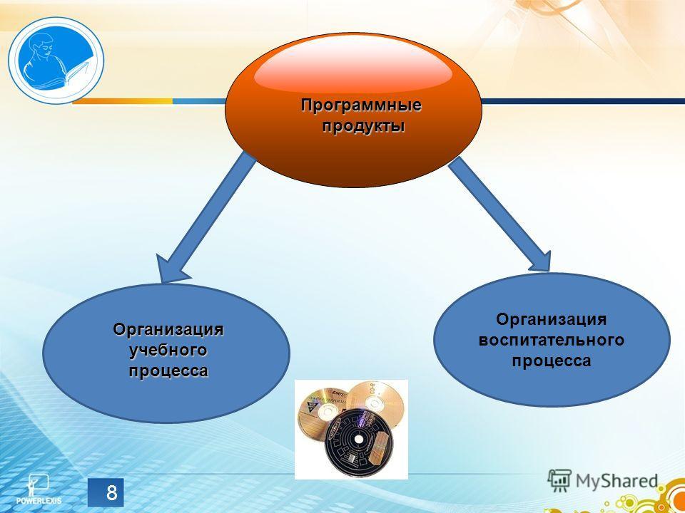 Программные продукты продукты Организация воспитательного процесса Организация учебного процесса 8