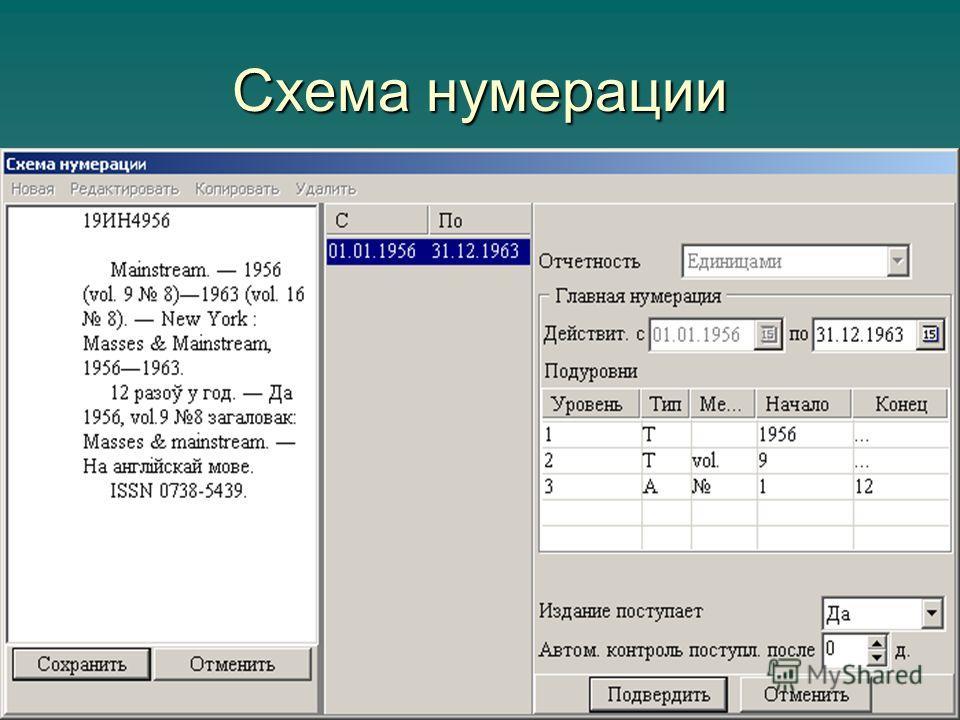 Схема нумерации