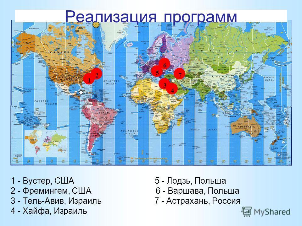 Реализация программ 1 - Вустер, США 5 - Лодзь, Польша 2 - Фремингем, США 6 - Варшава, Польша 3 - Тель-Авив, Израиль 7 - Астрахань, Россия 4 - Хайфа, Израиль 1 5 4 72 3 6