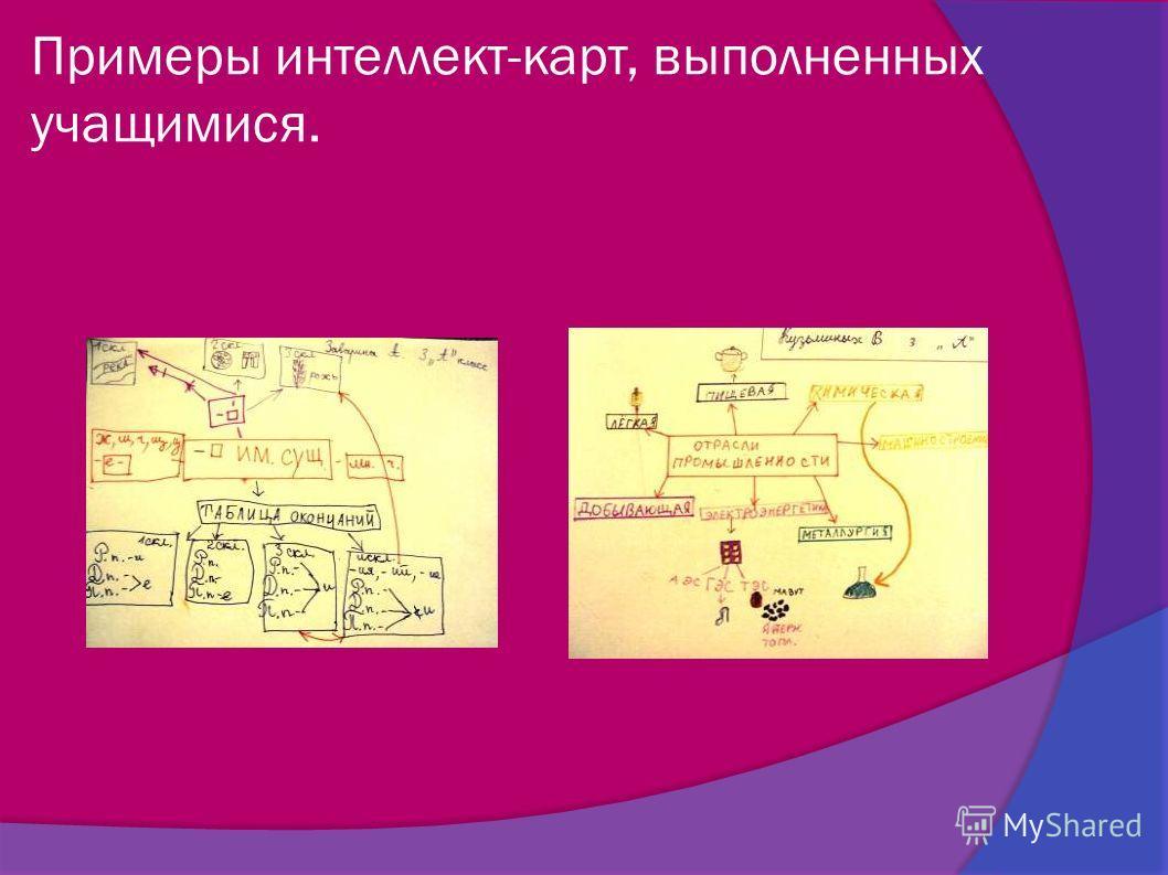 Примеры интеллект-карт, выполненных учащимися.