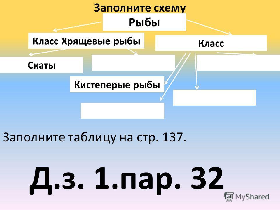 Заполните схему Рыбы Кистеперые рыбы Скаты Класс Хрящевые рыбы Класс Заполните таблицу на стр. 137. Д.з. 1.пар. 32