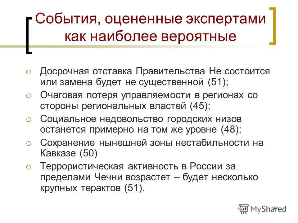 24 События, определяющие сценарий «Smart Russia» Досрочная отставка Правительства с новым либеральным премьером (80); Взрывной распад в правящей группировке («Коллективном Путине») (83); Не будет экспроприации крупной собственности «Коллективным Пути