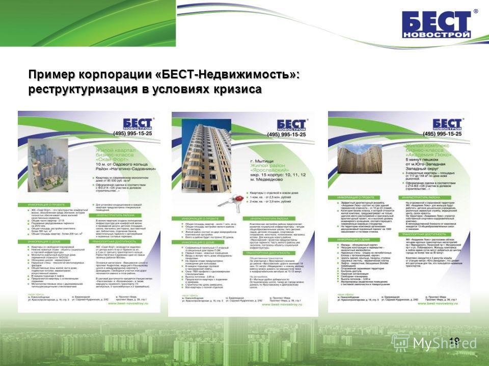 19 Пример корпорации «БЕСТ-Недвижимость»: реструктуризация в условиях кризиса