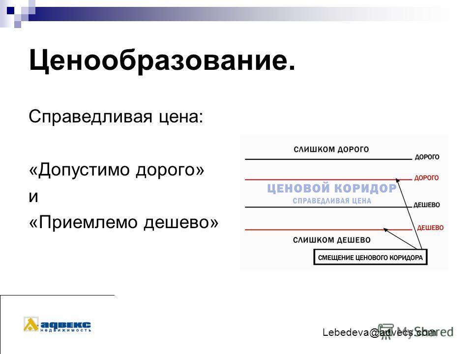 Ценообразование. Справедливая цена: «Допустимо дорого» и «Приемлемо дешево» Lebedeva@advecs.com