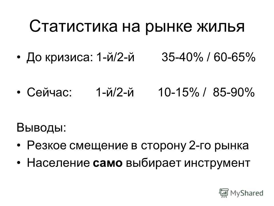 Статистика на рынке жилья До кризиса: 1-й/2-й 35-40% / 60-65% Сейчас: 1-й/2-й 10-15% / 85-90% Выводы: Резкое смещение в сторону 2-го рынка Население само выбирает инструмент