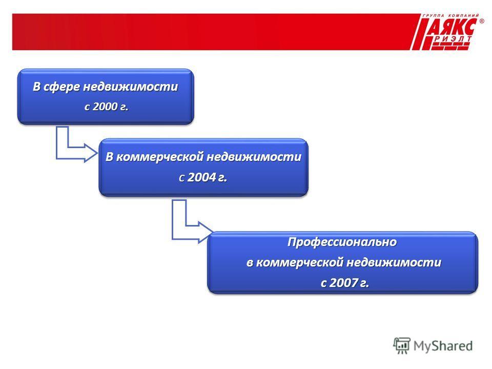 В сфере недвижимости с 2000 г. с 2000 г. В сфере недвижимости с 2000 г. с 2000 г. В коммерческой недвижимости с 2004 г. В коммерческой недвижимости с 2004 г. Профессионально в коммерческой недвижимости в коммерческой недвижимости с 2007 г. с 2007 г.П