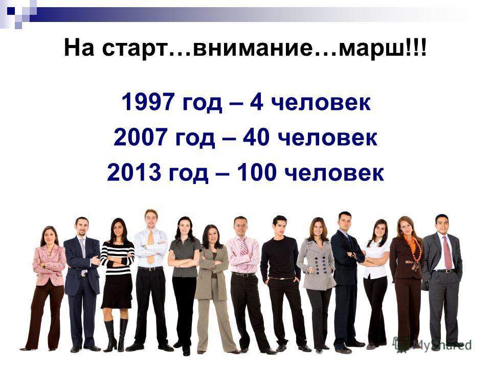 На старт…внимание…марш!!! 1997 год – 4 человек 2007 год – 40 человек 2013 год – 100 человек