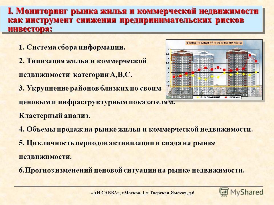 I. Мониторинг рынка жилья и коммерческой недвижимости как инструмент снижения предпринимательских рисков инвестора: 1. Система сбора информации. 2. Типизация жилья и коммерческой недвижимости категории А,В,С. 3. Укрупнение районов близких по своим це