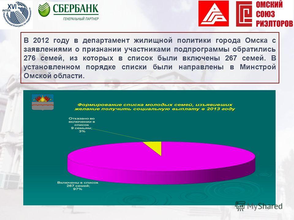 В 2012 году в департамент жилищной политики города Омска с заявлениями о признании участниками подпрограммы обратились 276 семей, из которых в список были включены 267 семей. В установленном порядке списки были направлены в Минстрой Омской области.