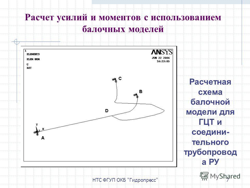 НТС ФГУП ОКБ Гидропресс7 Расчет усилий и моментов с использованием балочных моделей Расчетная схема балочной модели для ГЦТ и соедини- тельного трубопровод а РУ