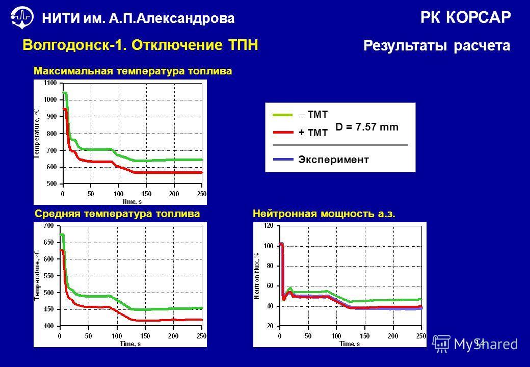14 Волгодонск-1. Отключение ТПН Максимальная температура топлива НИТИ им. А.П.Александрова Средняя температура топливаНейтронная мощность а.з. + ТМТ ТМТ D = 7.57 mm Эксперимент РК КОРСАР Результаты расчета