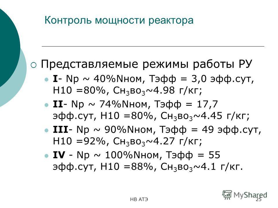 НВ АТЭ25 Контроль мощности реактора Представляемые режимы работы РУ I- Np ~ 40%Nном, Тэфф = 3,0 эфф.сут, Н10 =80%, Сн 3 во 3 ~4.98 г/кг; II- Np ~ 74%Nном, Тэфф = 17,7 эфф.сут, Н10 =80%, Сн 3 во 3 ~4.45 г/кг; III- Np ~ 90%Nном, Тэфф = 49 эфф.сут, Н10