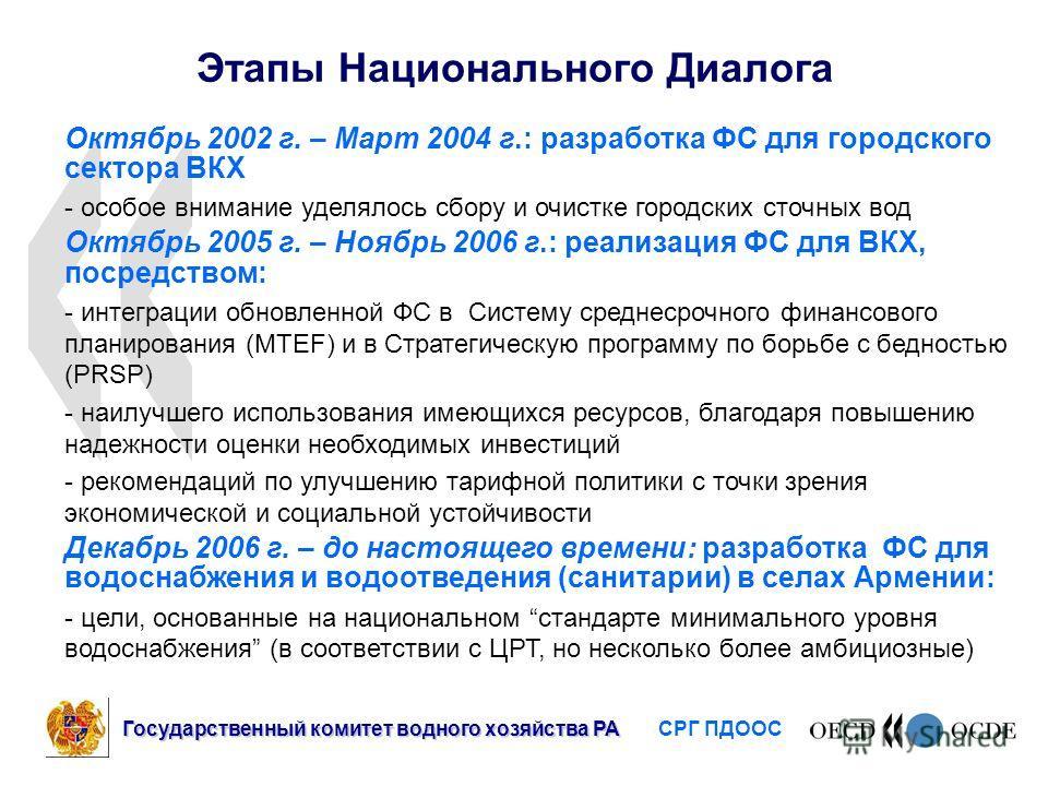 Этапы Национального Диалога Октябрь 2002 г. – Март 2004 г.: разработка ФС для городского сектора ВКХ - особое внимание уделялось сбору и очистке городских сточных вод Октябрь 2005 г. – Ноябрь 2006 г.: реализация ФС для ВКХ, посредством: - интеграции