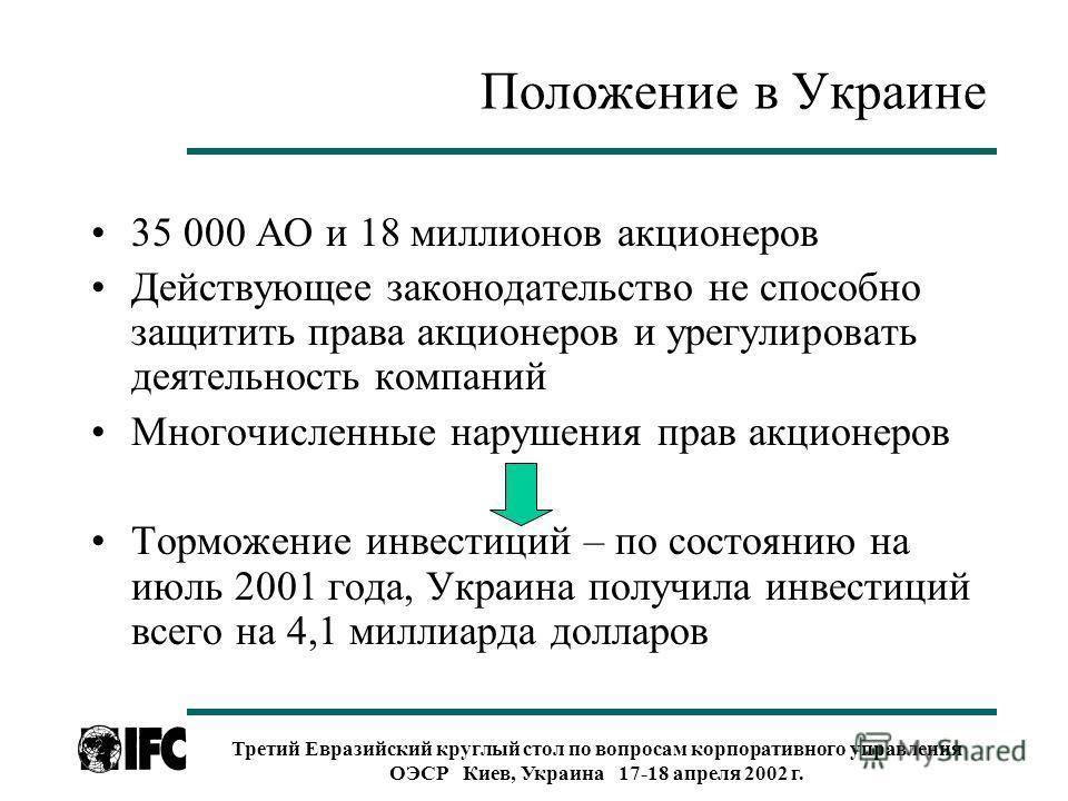 Третий Евразийский круглый стол по вопросам корпоративного управления ОЭСР Киев, Украина 17-18 апреля 2002 г. Положение в Украине 35 000 АО и 18 миллионов акционеров Действующее законодательство не способно защитить права акционеров и урегулировать д