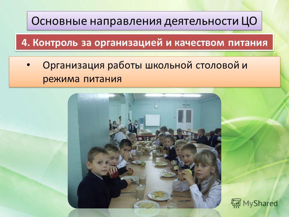 Организация работы школьной столовой и режима питания Основные направления деятельности ЦО 4. Контроль за организацией и качеством питания