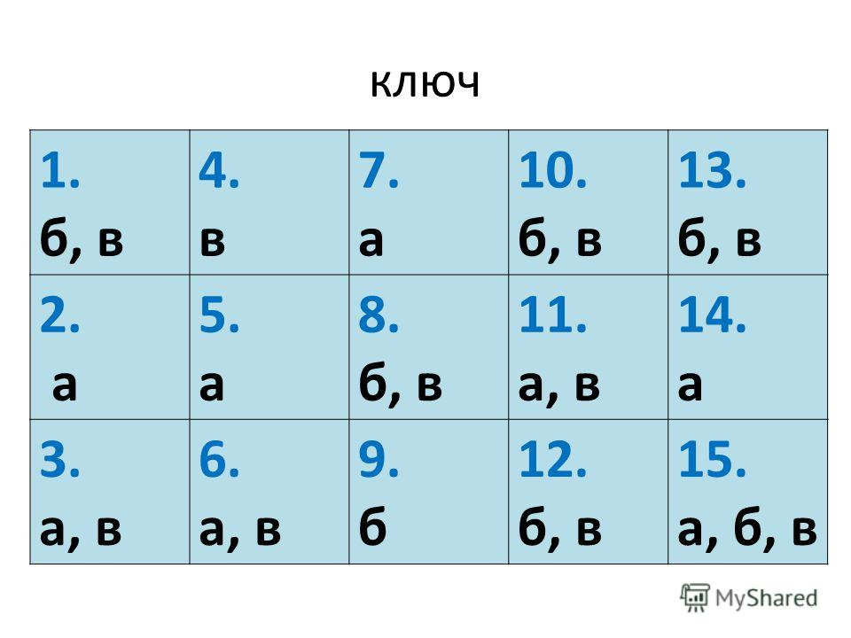 ключ 1. б, в 4. в 7. а 10. б, в 13. б, в 2. а 5. а 8. б, в 11. а, в 14. а 3. а, в 6. а, в 9. б 12. б, в 15. а, б, в