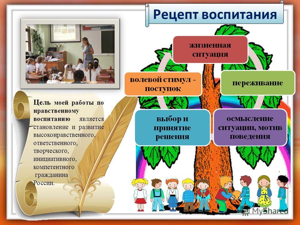 Рецепт воспитания Цель моей работы по нравственному воспитанию является становление и развитие высоконравственного, ответственного, творческого, инициативного, компетентного гражданина России.