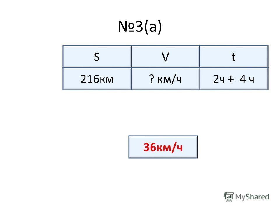 3(а) V tS 2ч + 4 ч216км? км/ч 36км/ч