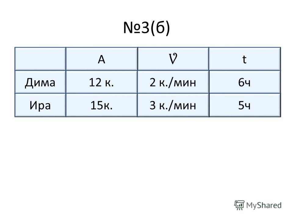 3(б) V tА Дима?6ч12 к. Ира?ч15к.5ч? 2 к./мин 3 к./мин