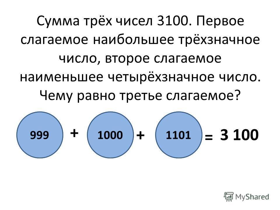 Сумма трёх чисел 3100. Первое слагаемое наибольшее трёхзначное число, второе слагаемое наименьшее четырёхзначное число. Чему равно третье слагаемое? ??? + + = 3 100 99910001101