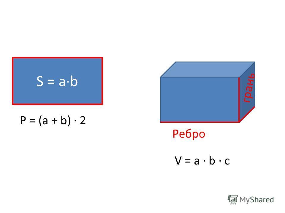 S = a·b P = (a + b) · 2 Pебро грань V = a · b · c