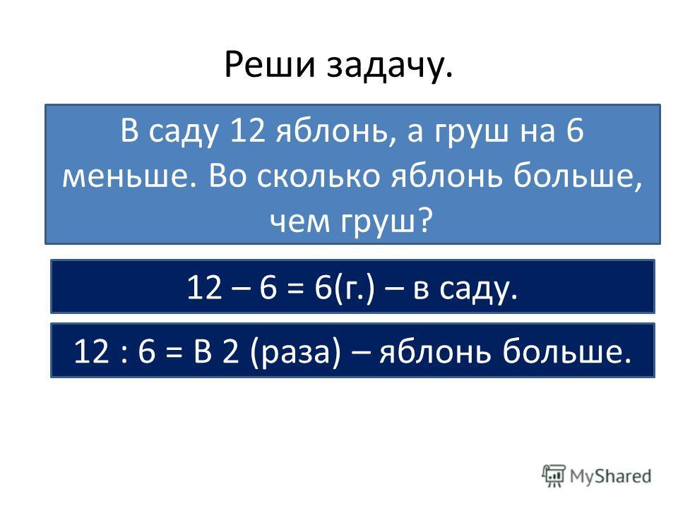 Реши задачу. В саду 12 яблонь, а груш на 6 меньше. Во сколько яблонь больше, чем груш? 12 – 6 = 6(г.) – в саду. 12 : 6 = В 2 (раза) – яблонь больше.
