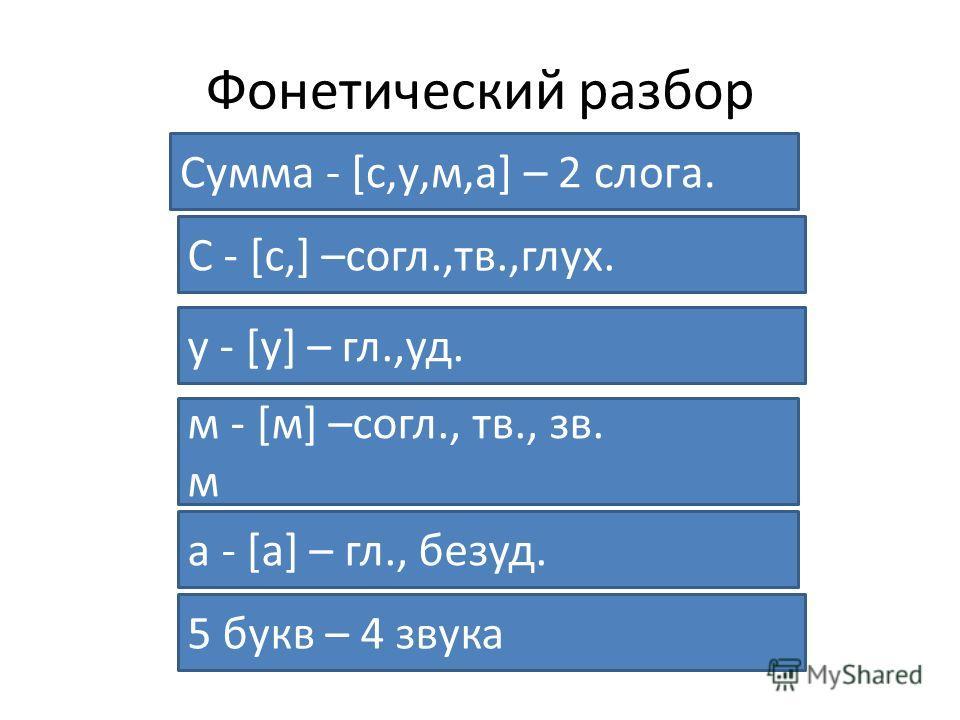 Фонетический разбор Сумма - [с,у,м,а] – 2 слога. С - [с,] –согл.,тв.,глух. у - [у] – гл.,уд. м - [м] –согл., тв., зв. м а - [а] – гл., безуд. 5 букв – 4 звука