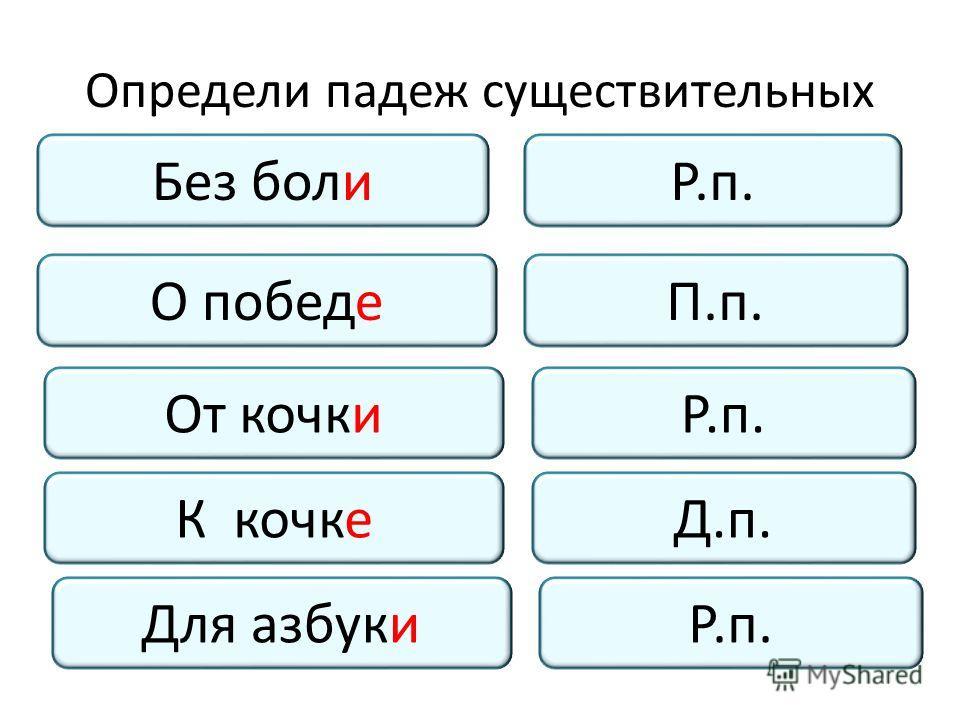 Определи падеж существительных Без боли К кочке О победе Для азбуки От кочки Р.п. Д.п. П.п. Р.п.