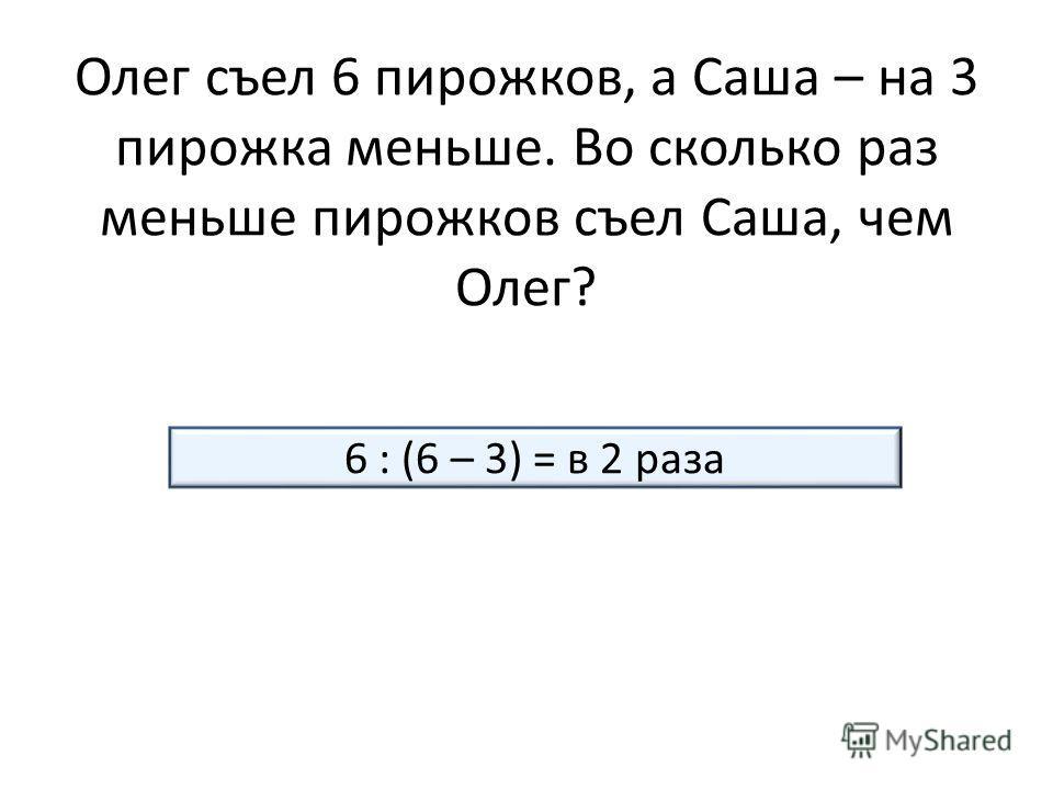 Олег съел 6 пирожков, а Саша – на 3 пирожка меньше. Во сколько раз меньше пирожков съел Саша, чем Олег? 6 : (6 – 3) = в 2 раза