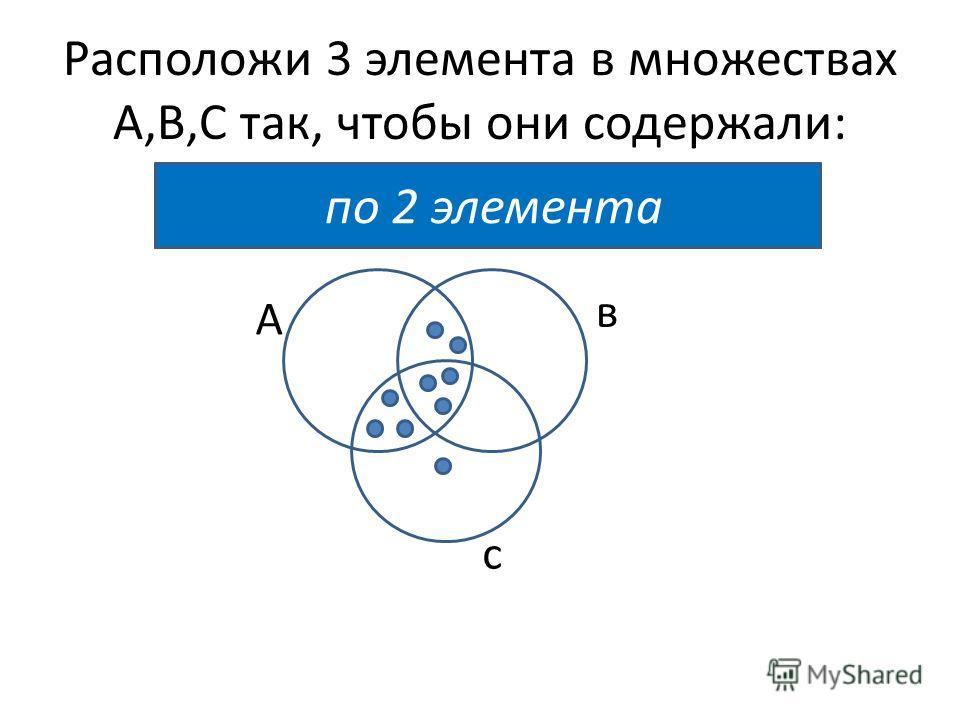 Расположи 3 элемента в множествах А,В,С так, чтобы они содержали: 3, 3, 0 элементов 2, 3, 3 элемента по 2 элемента А в с