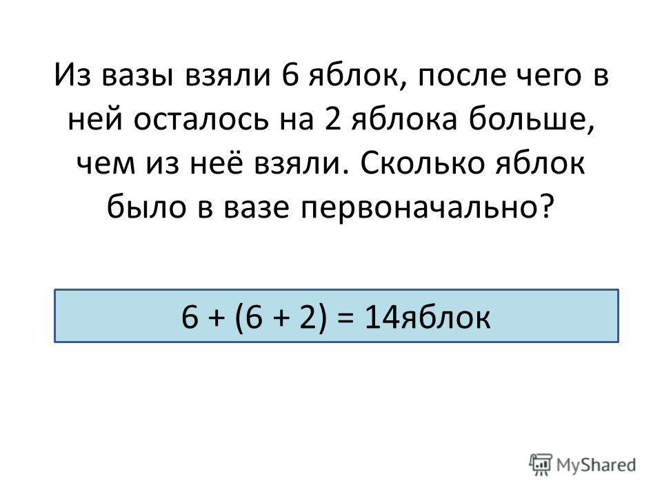 Из вазы взяли 6 яблок, после чего в ней осталось на 2 яблока больше, чем из неё взяли. Сколько яблок было в вазе первоначально? 6 + (6 + 2) = 14яблок