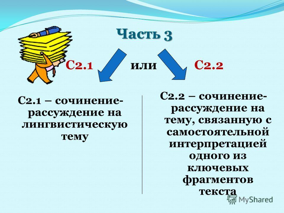 Часть 3 Часть 3 С2.1 или С2.2 С2.1 – сочинение- рассуждение на лингвистическую тему С2.2 – сочинение- рассуждение на тему, связанную с самостоятельной интерпретацией одного из ключевых фрагментов текста