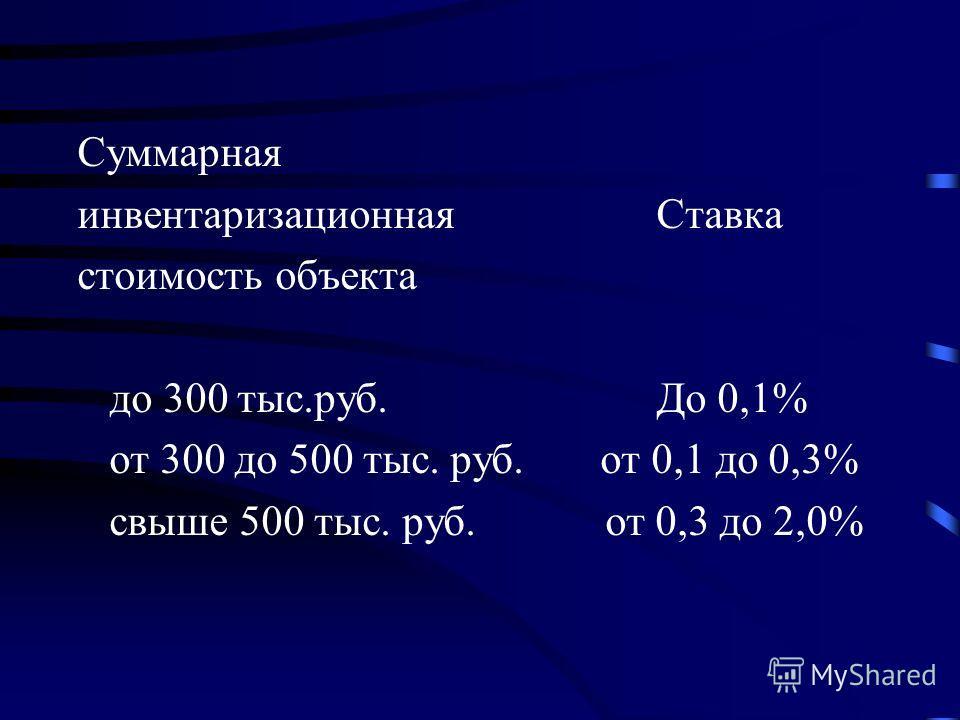 Суммарная инвентаризационная Ставка стоимость объекта до 300 тыс.руб. До 0,1% от 300 до 500 тыс. руб. от 0,1 до 0,3% свыше 500 тыс. руб. от 0,3 до 2,0%