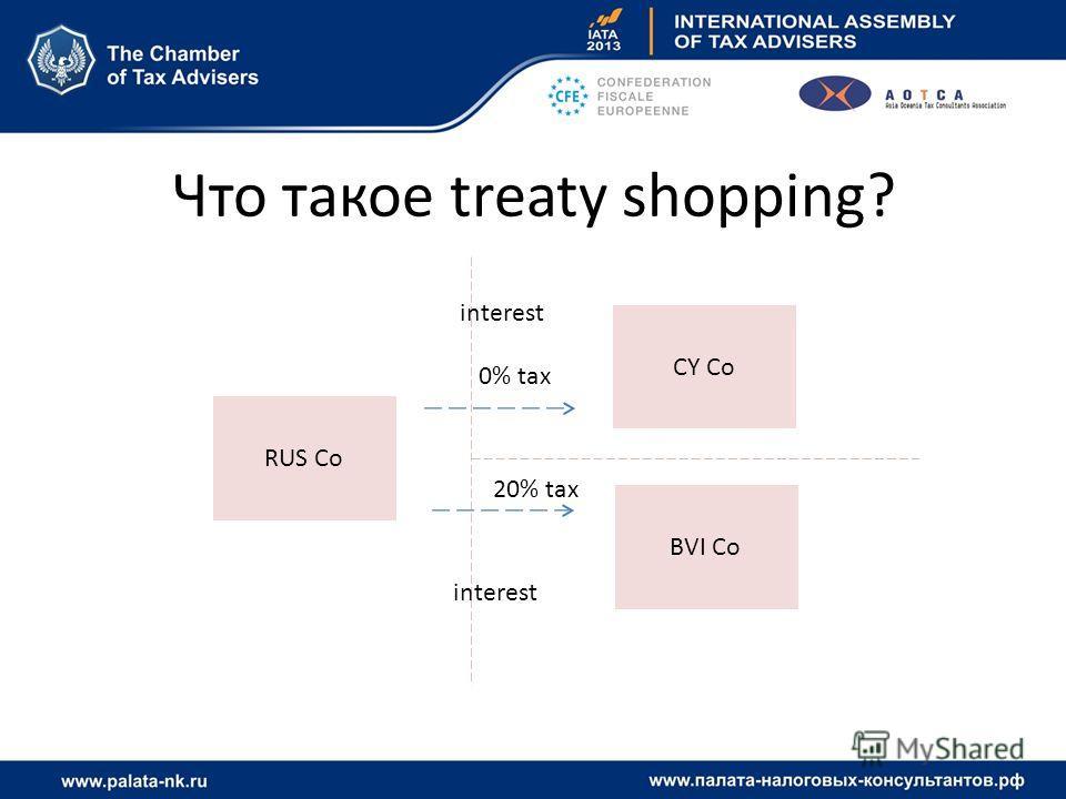 Что такое treaty shopping? CY Co BVI Co RUS Co interest 0% tax 20% tax