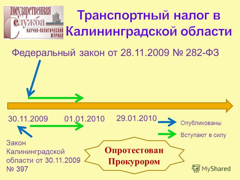 Закон Калининградской области от 30.11.2009 397 Федеральный закон от 28.11.2009 282-ФЗ 30.11.200901.01.2010 29.01.2010 Опубликованы Вступают в силу Опротестован Прокурором